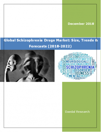 Global Schizophrenia Drugs Market Report: Size, Trends & Forecast (2018-2022)