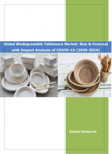 Global Biodegradable Tableware Market | Growth,Trends and Forecast - 2020