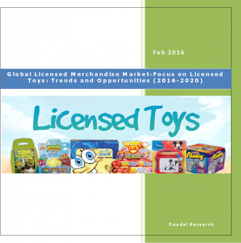 Global Licensed Merchandise Market (2016-2020) - Research and Consulting Firms