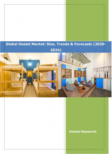 Best Global Hostel Market| Global Hostel Market Research Firms