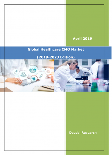 Global Healthcare CMO Market Global Analysis and Forecasts Research Reports in USA, INDIA.