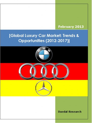 Luxury Car Market - Premium Car Market - Luxury Car Report