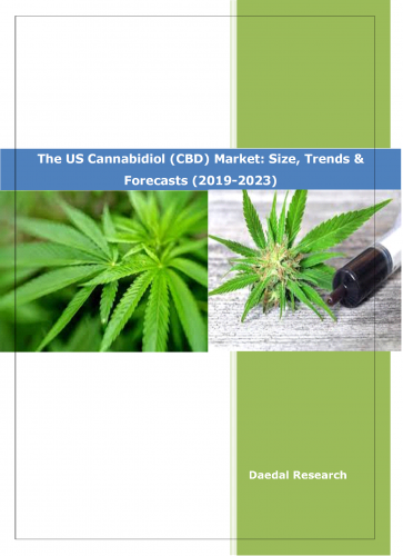 Best US Cannabidiol Market  Research Report