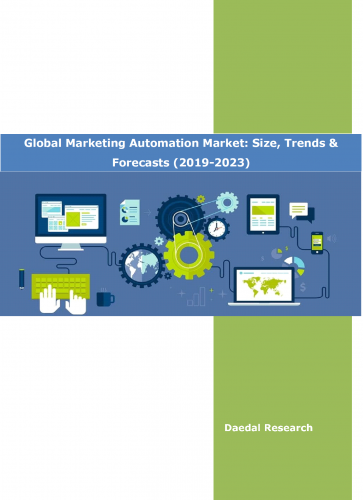 Global Marketing Automation Market Report: Size, Trends and Forecasts (2019-2023)
