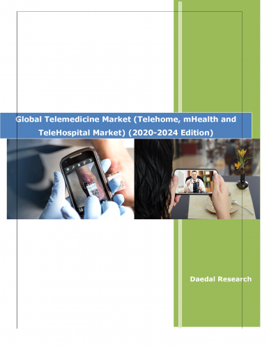 Best Global Telemedicine Market Research Reports 2020 at Daedal Research