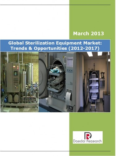 Global Sterilization Equipment Market (2012-2017) - Business Market Research Reports