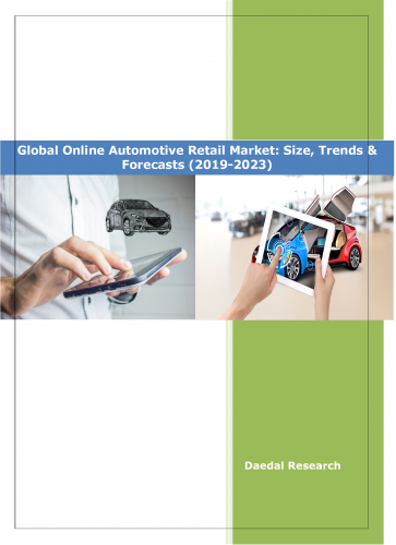 Best Global Online Automotive Retail Market Report