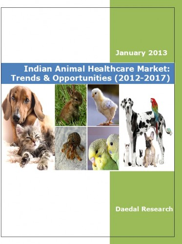 Indian Animal Healthcare Market (2012-2017) - Market Research Solutions