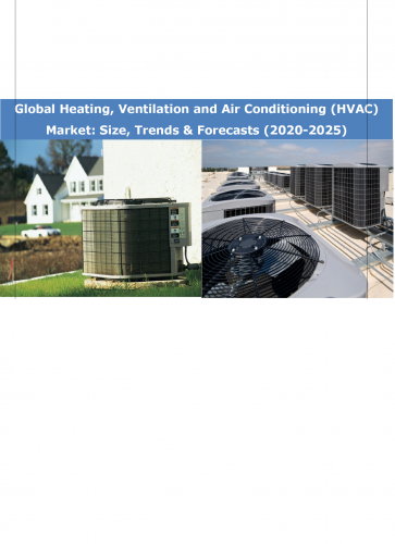 Best Global Heating, Ventilation and Air Conditioning (HVAC) Market Research Reports || Daedal Research