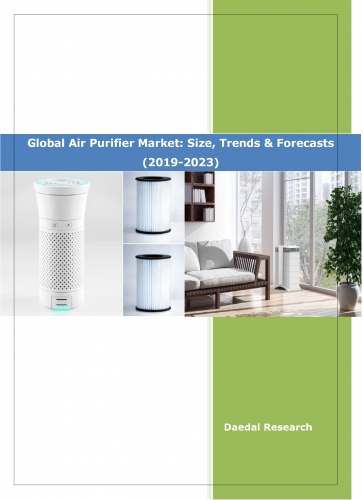 Best Global Air Purifier  Research Report