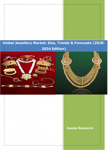 Global jewellery Market Research Report : Size, Trends and Forecasts.