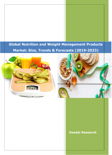 Best Nutrition and Weight Management Market Report 2019