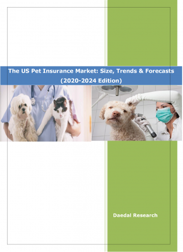 The US Pet Insurance Market Research Reports Size, Trends & Forecasts 2020-2024