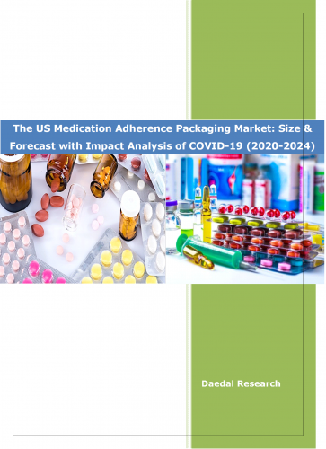 The US Medication Adherence Packaging Market  | Industry Analysis 2020