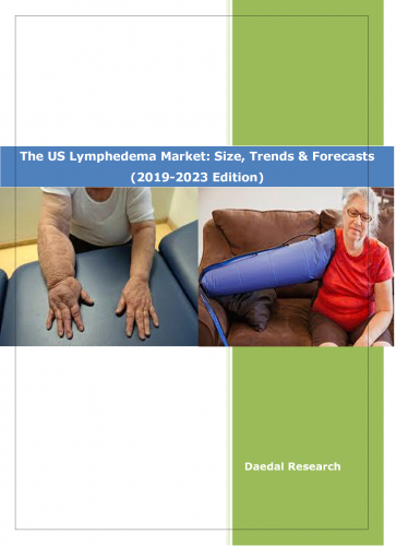Best US Lymphedema Market Research Report