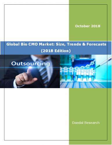 Global Bio CMO Market Report: Size, Trends & Forecasts (2018 Edition)