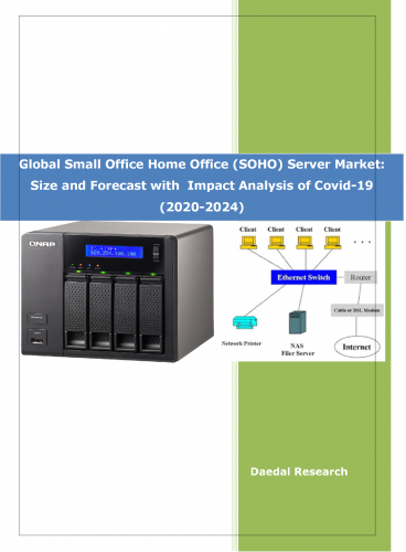 Global Small Office Home Office (SOHO) Server Market  Size & Share | Industry Analysis 2020 to 2024
