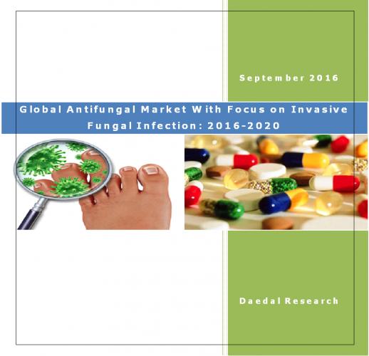 Global Antifungal Market & Invasive Fungal Infection Market