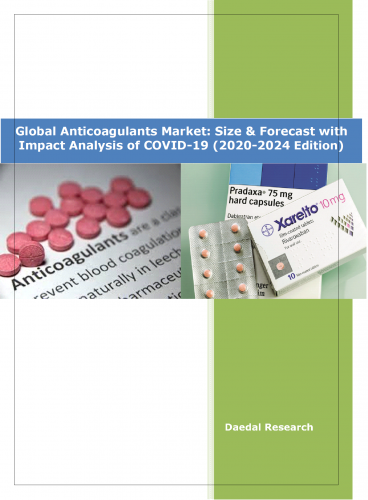 Global Anticoagulants Market | Growth,Trends and Forecast - 2020