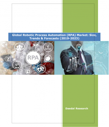 Best Global Robotics Market & Research Company in USA, India.
