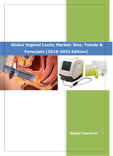 Vaginal Laxity Industry forecasts Market Research Reports Firms :: vaginal laxity industry synopsis & future outlook of vaginal laxity market.