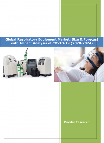 Global Respiratory Equipment Market Size & Share | Industry Analysis 2020
