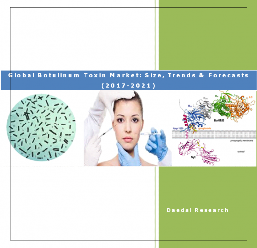 Global Botulinum Toxin Market Report: Size, Trends and Forecasts (2017-2021)