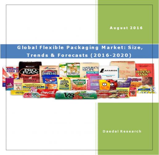 Global Flexible Packaging Market & Industrial Flexible Packaging Market