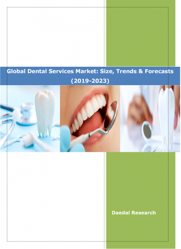 Best  Global Dental Services Market Report