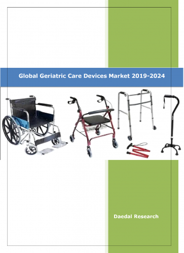 Global Geriatric Care Devices Market Size & Share   Industry Analysis, 2020
