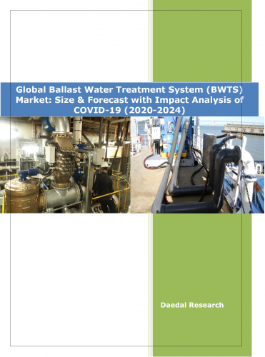 Global Ballast Water Treatment System Market | Industry Analysis 2020