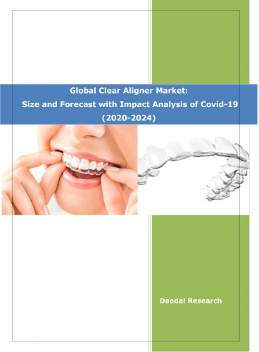 Global Clear Aligner Market | Industry Analysis 2020
