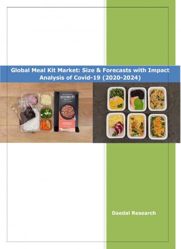 Global Meal Kit Market   Industry Analysis 2020