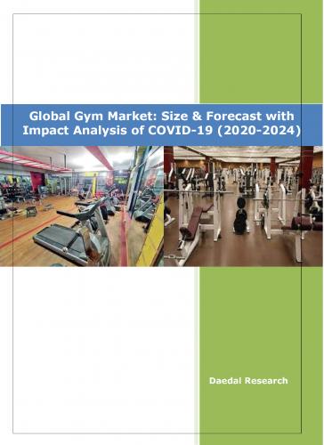 Global Gym Market | Industry Analysis 2020