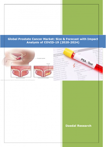 Global Prostate Cancer Market | Industry Analysis 2020
