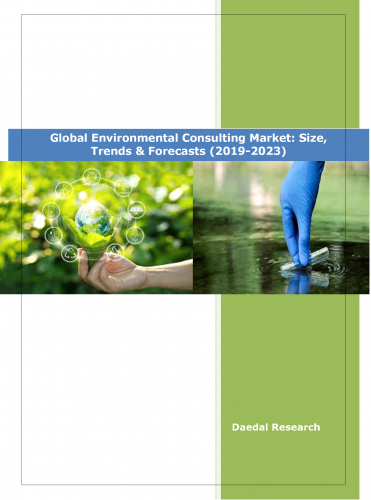 Best Global Environmental Consulting Market Research Reports Size, Trends & Forecasts