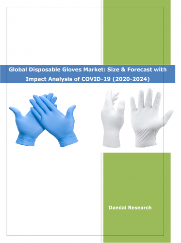 Global Disposable Gloves Market   Industry Analysis 2020