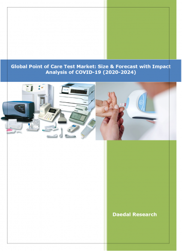 Global Point of Care Test (POCT) Market | Industry Analysis 2020