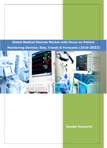 Medical device market research firms | Portable Monitoring Device | Patient Monitoring Equipments | Healthcare Device