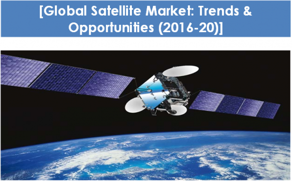 Global Satellite Market (2015-2020) - Market Research Solutions India