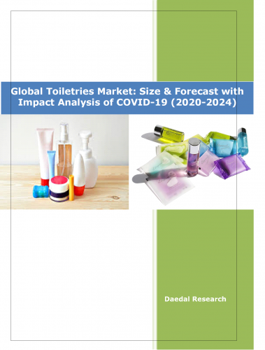 Global Toiletries Market Size & Share | Industry Analysis, 2020