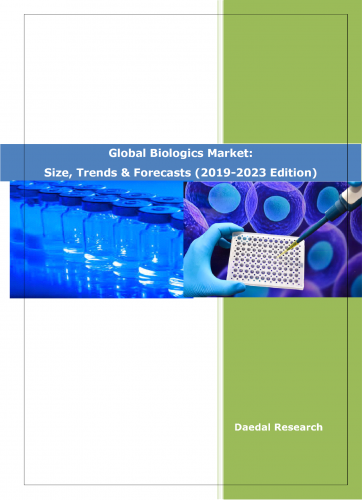Global Biologics Market 2019 | Size, Share, Growth, Trends & Forecast Report 2023