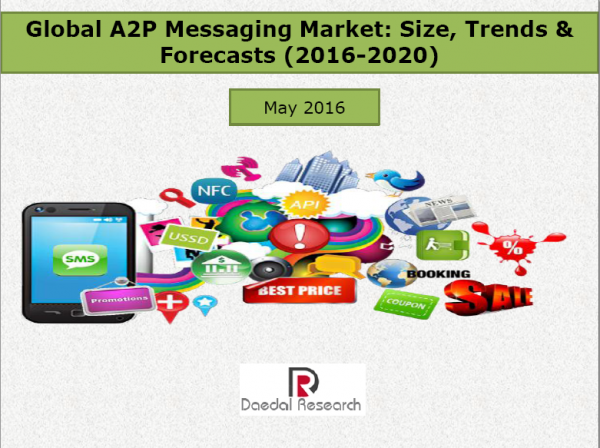 Global A2P Messaging Market (2016-2020) - Market Research Reports India