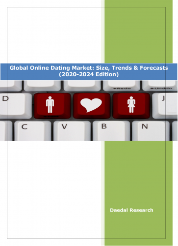 Global Online Dating Market Size & Share | Industry Analysis, 2020