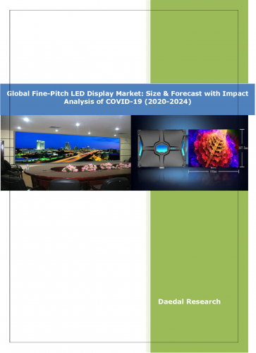 Global Fine-Pitch LED Display Market | Industry Analysis 2020