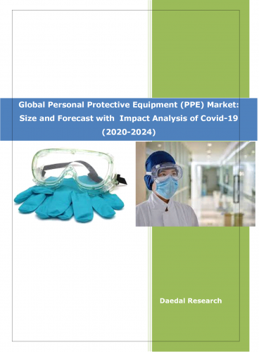 Global Personal Protection Equipment (PPE) Market Size & Share | Industry Analysis, 2020