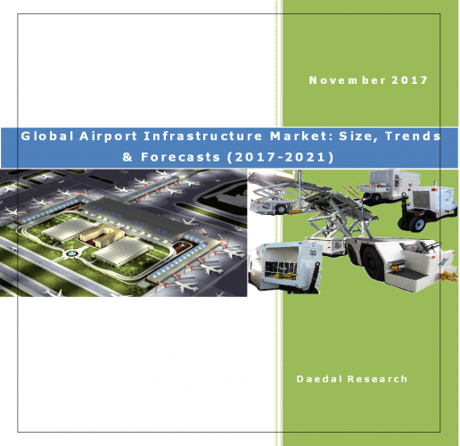 Global Airport Infrastructure Market:(2017-2021)