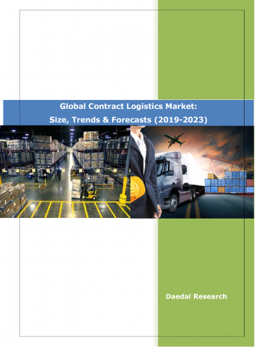 Best Global Contract Logistics Market Reports 2019 || Daedal Research