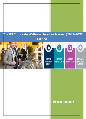 US Corporate Health and Wellness Market Research Reports in USA, INDIA