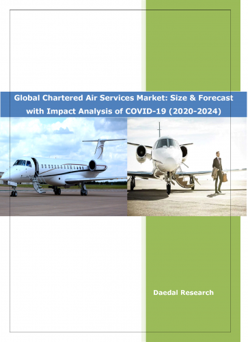 Global Chartered Air Services Market | Industry Analysis 2020
